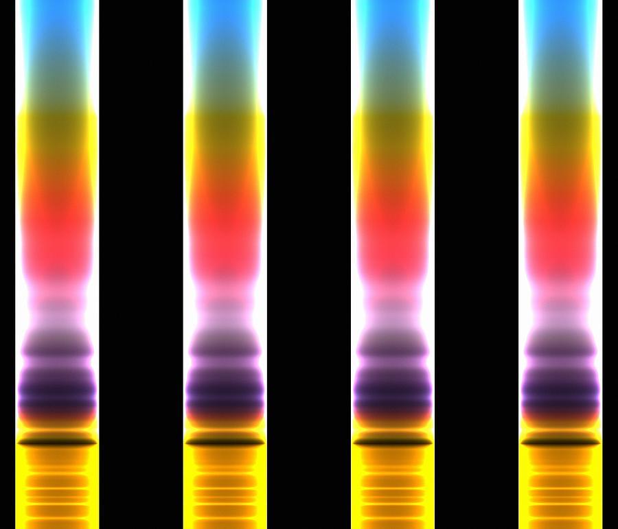 Kitos chromatografijos rūšys